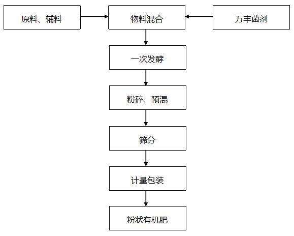 粉状生产线-1.jpg